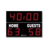 Scoreboard FRC