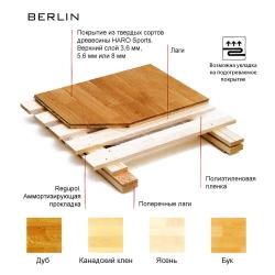 Parquet Berlin