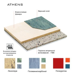 Flooring system Athens