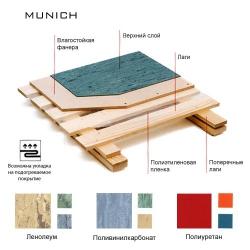 Сover Munich 35