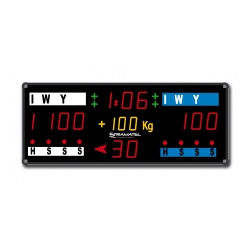 Scoreboard Martial Arts CJM