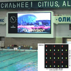 Video colour display modules NOVA V20/10-3 SMD LED