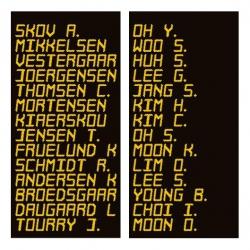 Scoreboard SATURN Type 3400.759