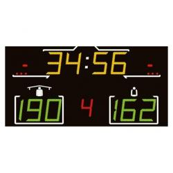 Scoreboard SATURN Type 3400.902