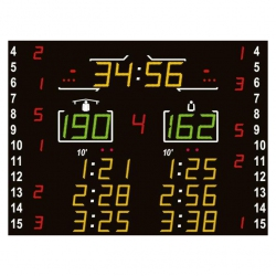 Scoreboard SATURN Type 3400.909