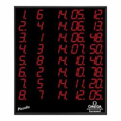Swimming scoreboard PICCOLO
